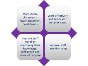 key organizational impacts medium 300x225 Systemic Work